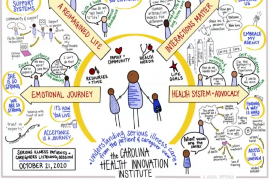 The Carolinas Health Innovation Institute: Innovation is Coming